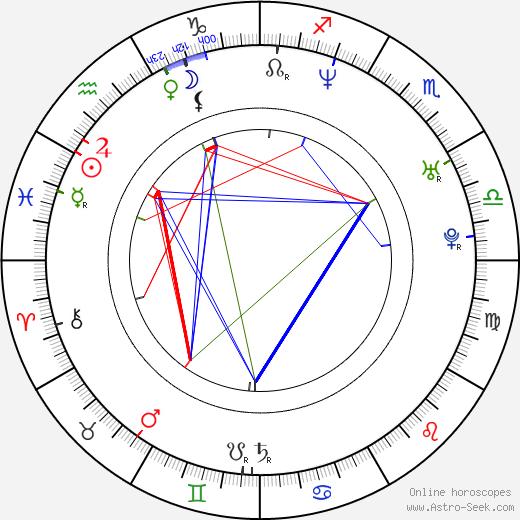Mari Morrow birth chart, Mari Morrow astro natal horoscope, astrology