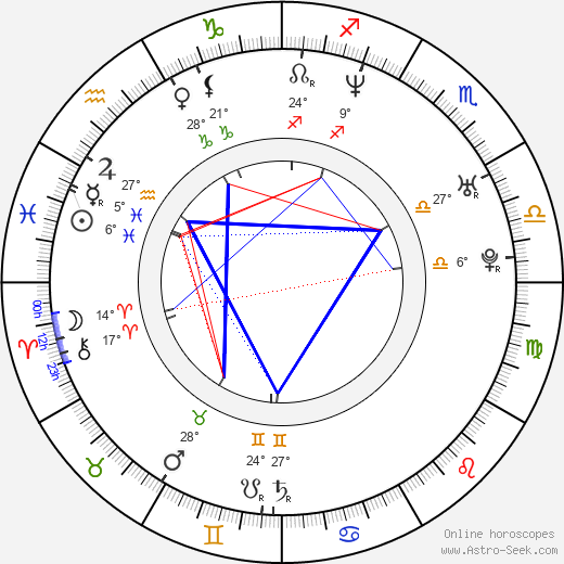 Nína Dögg Filippusdóttir birth chart, biography, wikipedia 2019, 2020