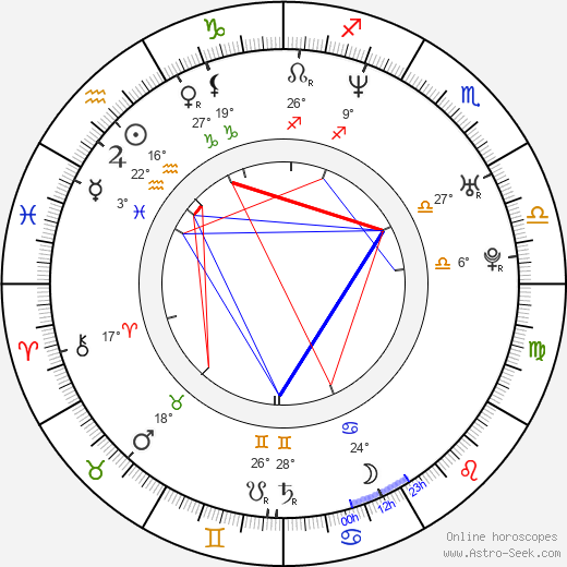 Petr Marek birth chart, biography, wikipedia 2020, 2021