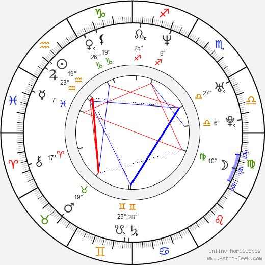 Seth Green birth chart, biography, wikipedia 2019, 2020