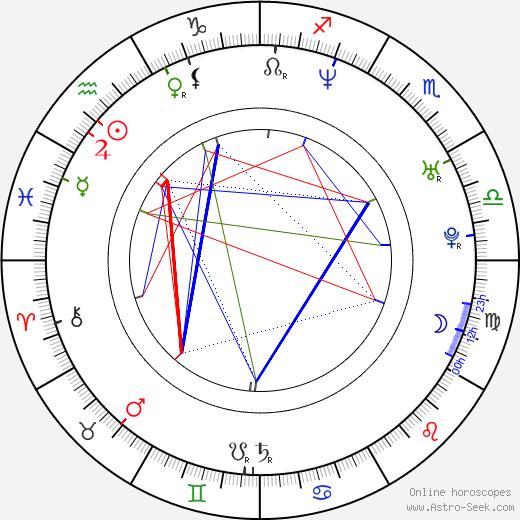 Seth Green astro natal birth chart, Seth Green horoscope, astrology
