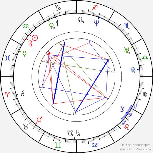 Стив Нэш Steve Nash день рождения гороскоп, Steve Nash Натальная карта онлайн