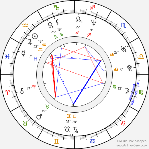 Susan May Pratt birth chart, biography, wikipedia 2020, 2021