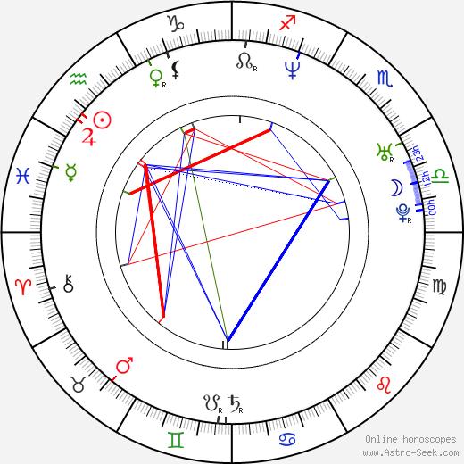 Tanoai Reed astro natal birth chart, Tanoai Reed horoscope, astrology