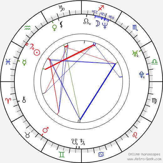 Tomi Putaansuu birth chart, Tomi Putaansuu astro natal horoscope, astrology