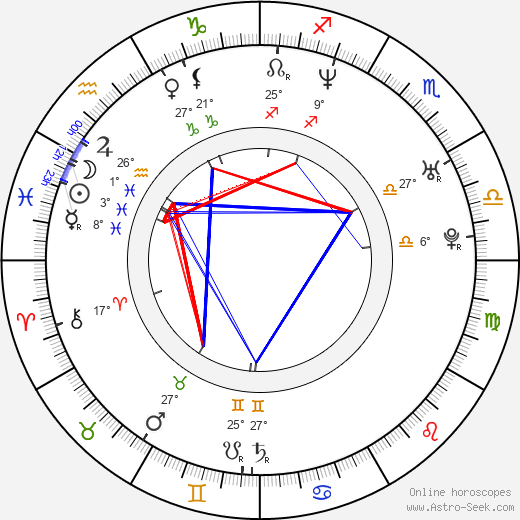 Tomonori Jinnai birth chart, biography, wikipedia 2019, 2020