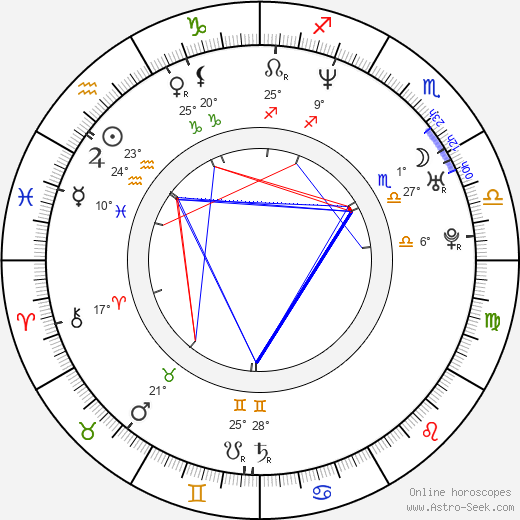Won Ki-Jun birth chart, biography, wikipedia 2018, 2019