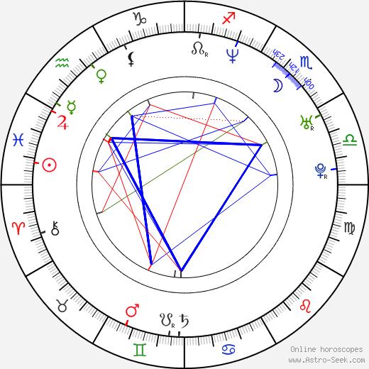 Chris Carr день рождения гороскоп, Chris Carr Натальная карта онлайн
