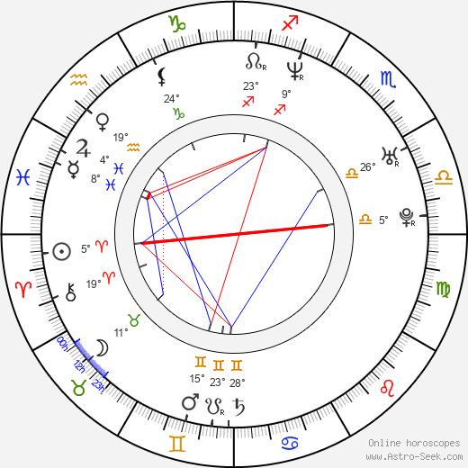 Darion Basco birth chart, biography, wikipedia 2019, 2020