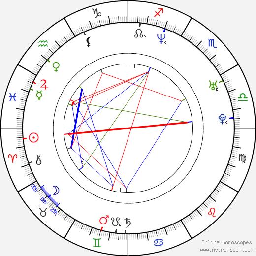 Darion Basco birth chart, Darion Basco astro natal horoscope, astrology