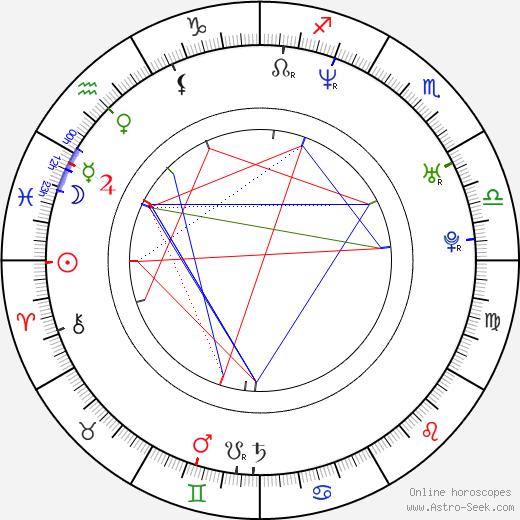 Edsel Dope tema natale, oroscopo, Edsel Dope oroscopi gratuiti, astrologia
