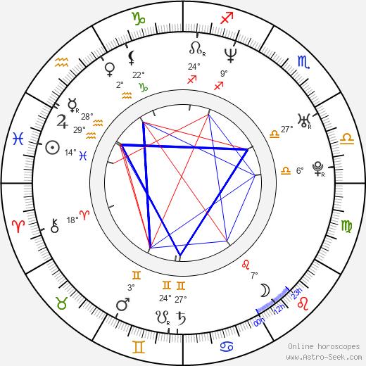 Eva Mendes birth chart, biography, wikipedia 2018, 2019
