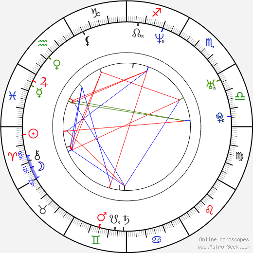 Graham Cantwell astro natal birth chart, Graham Cantwell horoscope, astrology