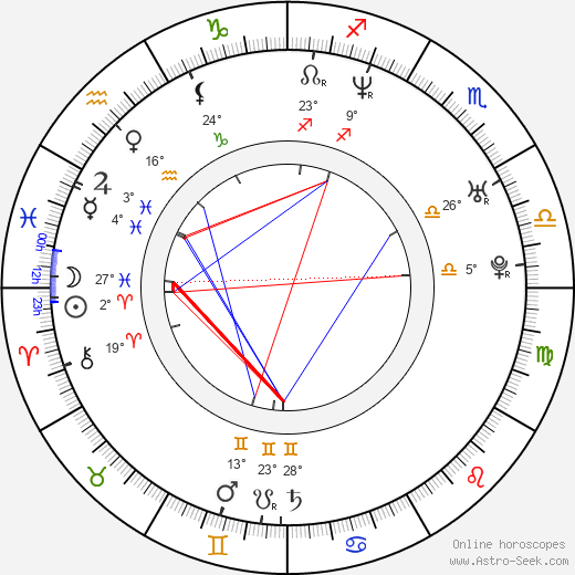 Jaume Collet-Serra birth chart, biography, wikipedia 2017, 2018