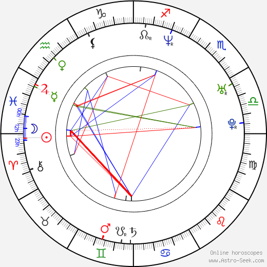 Jaume Collet-Serra astro natal birth chart, Jaume Collet-Serra horoscope, astrology