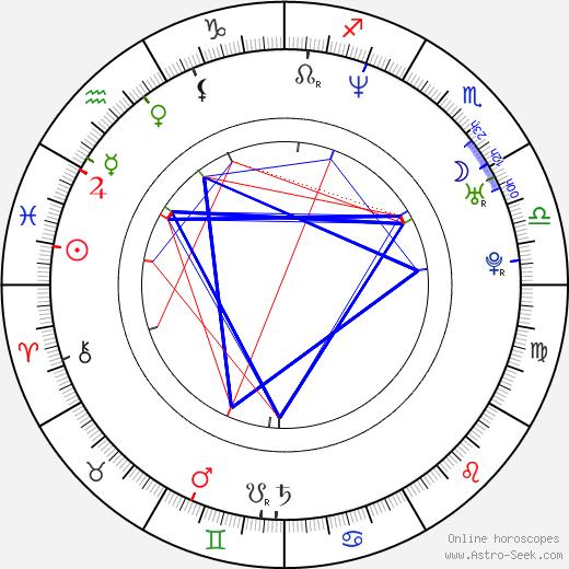 Jon Dalton tema natale, oroscopo, Jon Dalton oroscopi gratuiti, astrologia