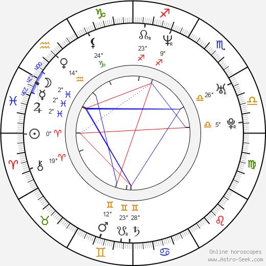 Joseph Mawle birth chart, biography, wikipedia 2019, 2020