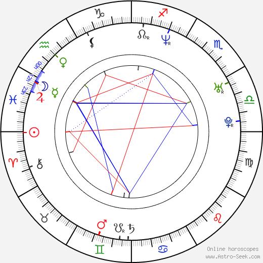 Joseph Mawle astro natal birth chart, Joseph Mawle horoscope, astrology