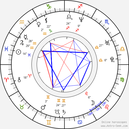 Kevin Connolly birth chart, biography, wikipedia 2019, 2020