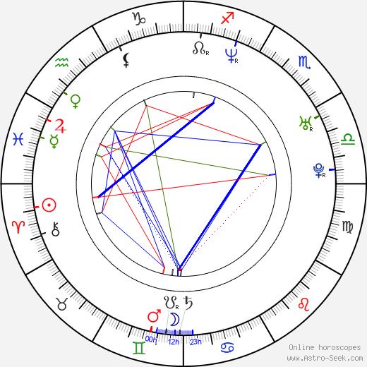 Kōji Chihara astro natal birth chart, Kōji Chihara horoscope, astrology