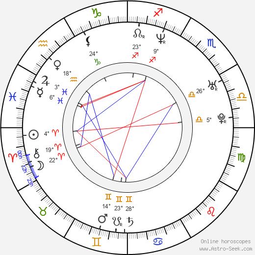 Kseniya Rappoport birth chart, biography, wikipedia 2019, 2020