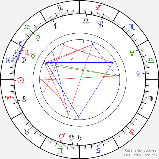 Laura Allen tema natale, oroscopo, Laura Allen oroscopi gratuiti, astrologia