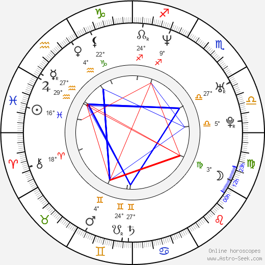 Laura Schuhrk birth chart, biography, wikipedia 2019, 2020