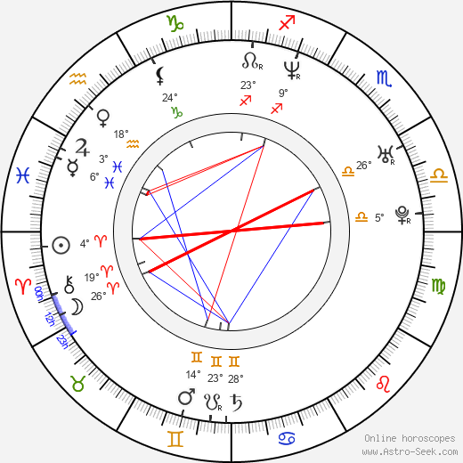 Laz Alonso birth chart, biography, wikipedia 2019, 2020