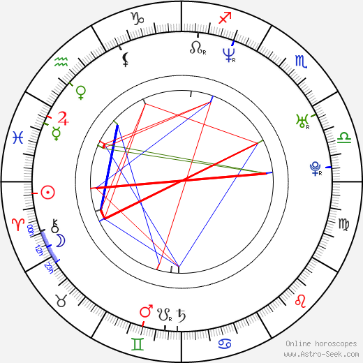 Laz Alonso astro natal birth chart, Laz Alonso horoscope, astrology
