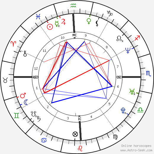 Lilian Krentkowski день рождения гороскоп, Lilian Krentkowski Натальная карта онлайн