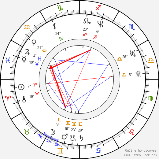 Matthias Koeberlin birth chart, biography, wikipedia 2019, 2020