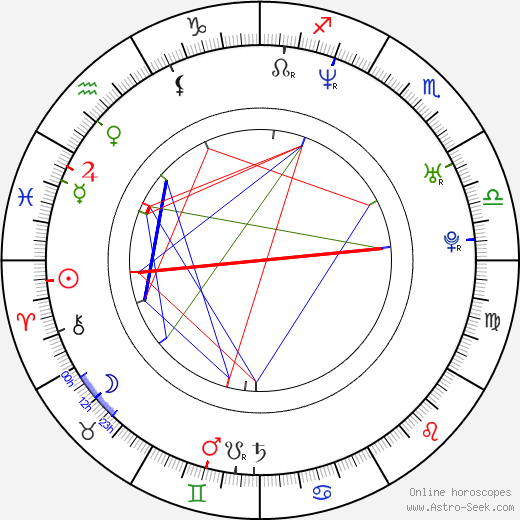 Michael Peca birth chart, Michael Peca astro natal horoscope, astrology