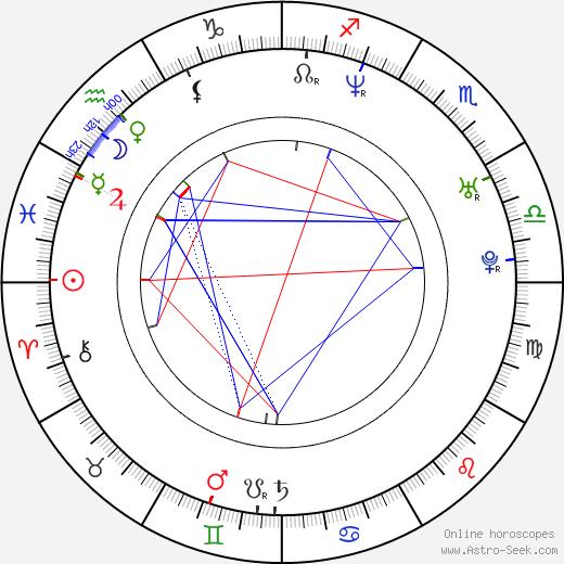 Paula Garcés birth chart, Paula Garcés astro natal horoscope, astrology