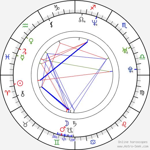 Renn Hawkey astro natal birth chart, Renn Hawkey horoscope, astrology