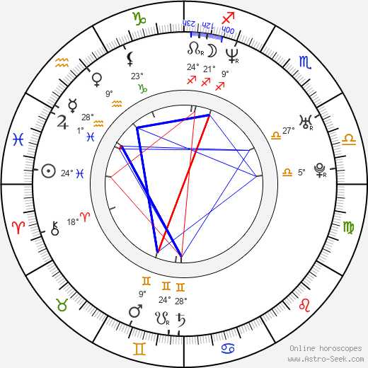 Renoly Santiago birth chart, biography, wikipedia 2019, 2020