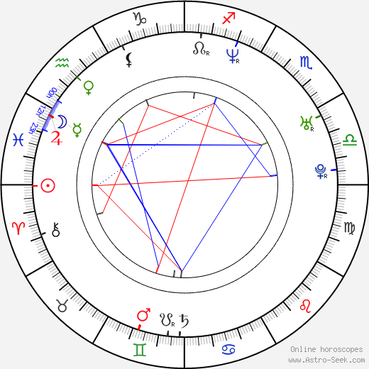 Rhys Darby astro natal birth chart, Rhys Darby horoscope, astrology