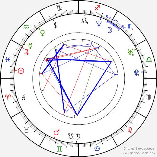 Shane Taylor день рождения гороскоп, Shane Taylor Натальная карта онлайн