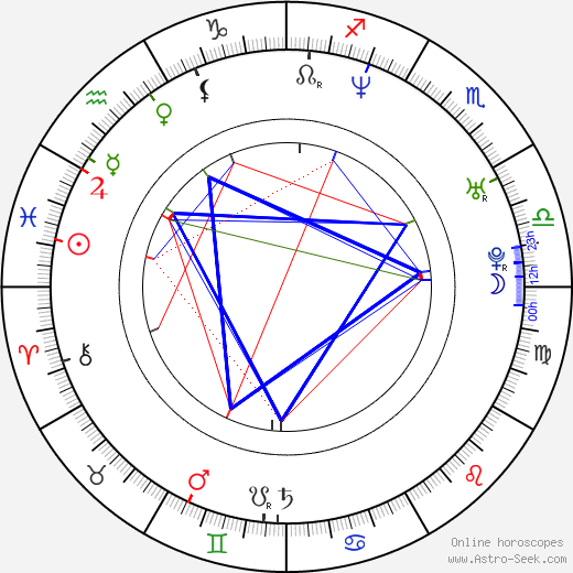 Sophie Schütt birth chart, Sophie Schütt astro natal horoscope, astrology