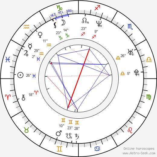 Stanislav Neruda birth chart, biography, wikipedia 2020, 2021