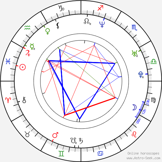 Tobias Menzies astro natal birth chart, Tobias Menzies horoscope, astrology
