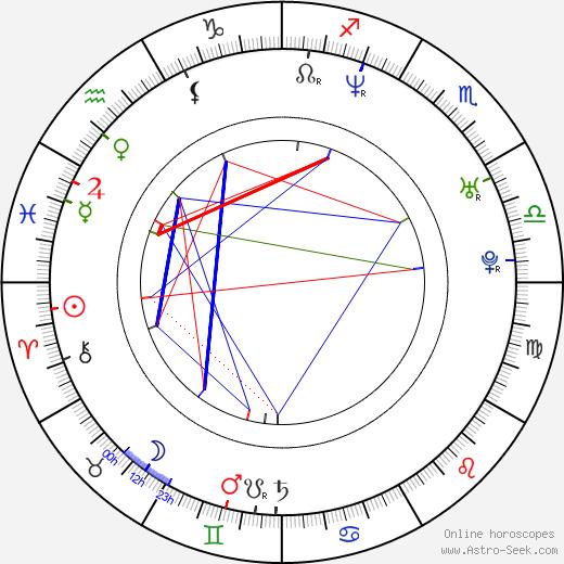 Trevor Cawood birth chart, Trevor Cawood astro natal horoscope, astrology
