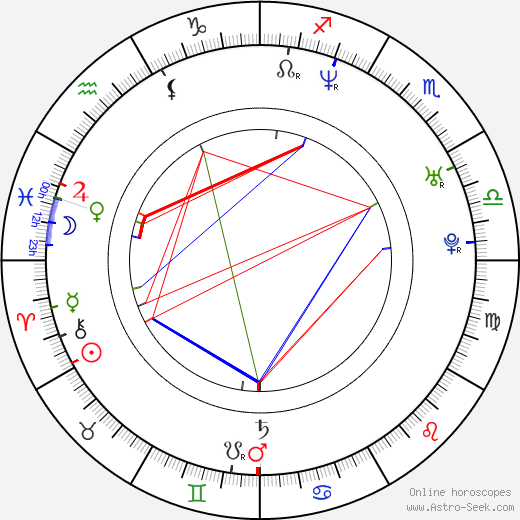 Akara Amarttayakul tema natale, oroscopo, Akara Amarttayakul oroscopi gratuiti, astrologia