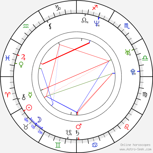 Barry Watson tema natale, oroscopo, Barry Watson oroscopi gratuiti, astrologia
