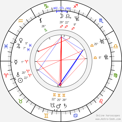 Belinda Emmett birth chart, biography, wikipedia 2018, 2019