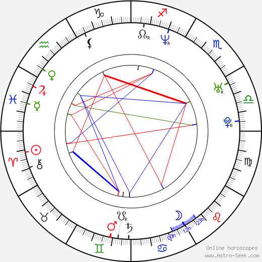 China Chow astro natal birth chart, China Chow horoscope, astrology