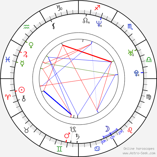Colby Donaldson astro natal birth chart, Colby Donaldson horoscope, astrology