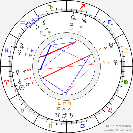 Danny Pino birth chart, biography, wikipedia 2017, 2018