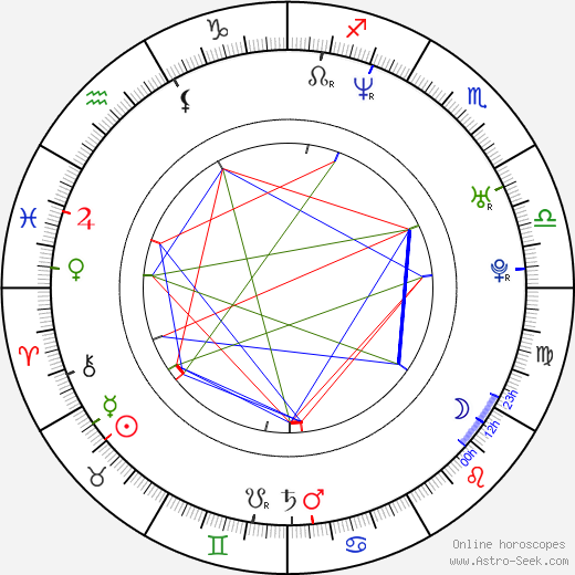 Deanna Brooks birth chart, Deanna Brooks astro natal horoscope, astrology