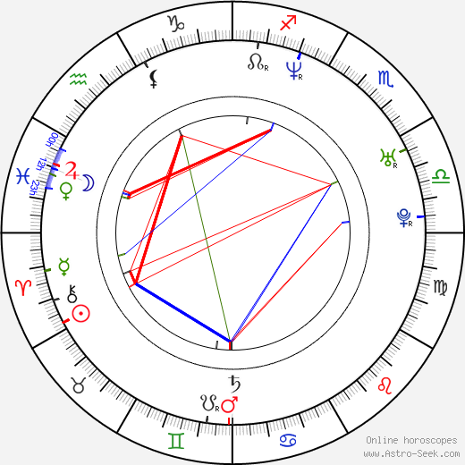 Edgar Wright astro natal birth chart, Edgar Wright horoscope, astrology