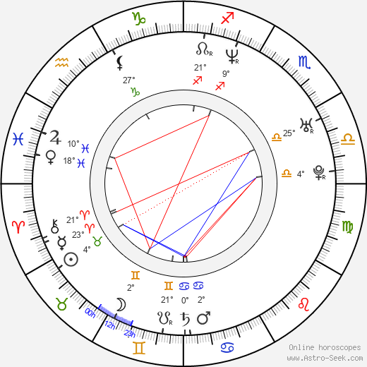 Eric Kripke birth chart, biography, wikipedia 2019, 2020
